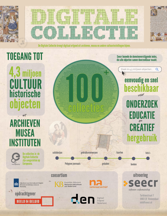 Infographic Digitale Collectie